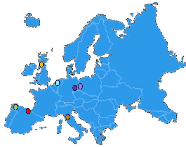proyecto-europeo-tittan-interreg-kronikgune-skateholder